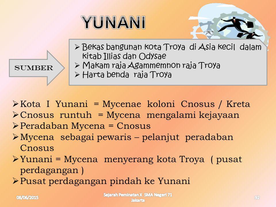 08/06/2015 Sejarah Peminatan X SMA Negeri 71 Jakarta 92 Sumber  Bekas bangunan kota Troya di Asia kecil dalam kitab Illias dan Odysae  Makam raja Ag