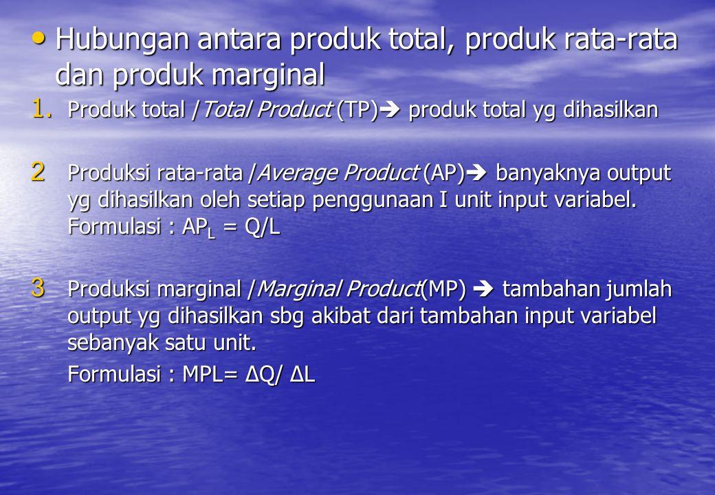 Hubungan antara produk total, produk rata-rata dan produk marginal Hubungan antara produk total, produk rata-rata dan produk marginal 1. Produk total