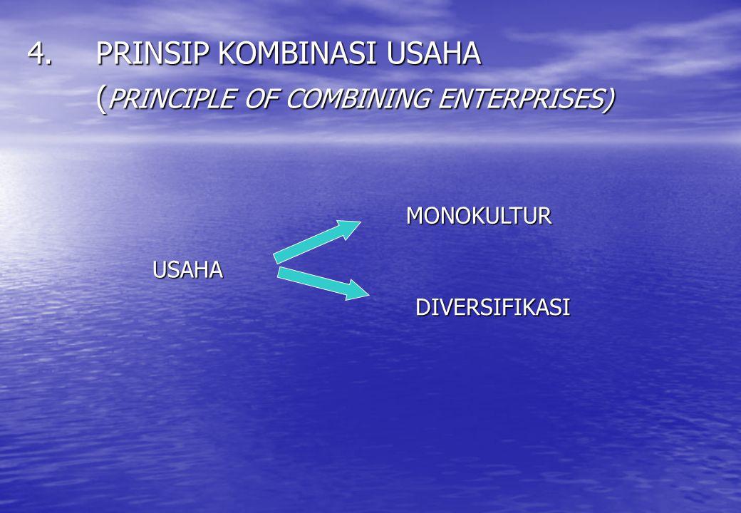 4.PRINSIP KOMBINASI USAHA ( PRINCIPLE OF COMBINING ENTERPRISES) USAHA USAHA DIVERSIFIKASI MONOKULTUR MONOKULTUR