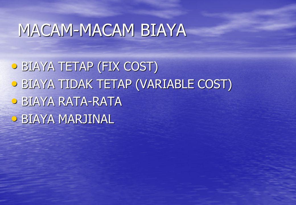 MACAM-MACAM BIAYA BIAYA TETAP (FIX COST) BIAYA TETAP (FIX COST) BIAYA TIDAK TETAP (VARIABLE COST) BIAYA TIDAK TETAP (VARIABLE COST) BIAYA RATA-RATA BI