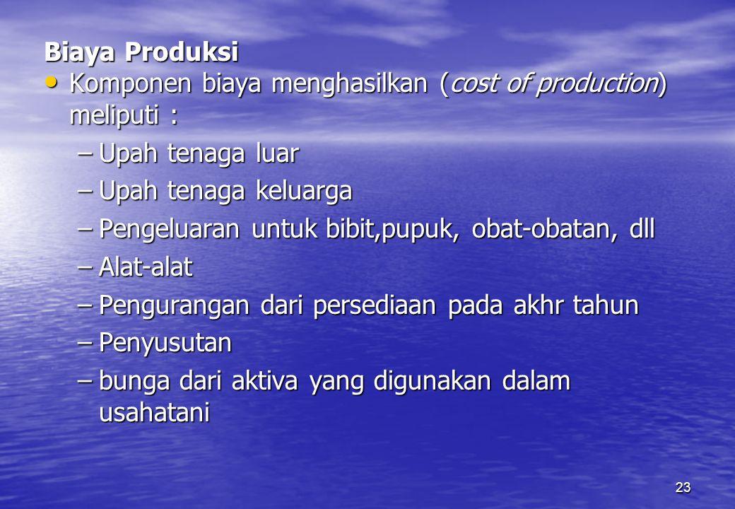 23 Biaya Produksi Komponen biaya menghasilkan (cost of production) meliputi : Komponen biaya menghasilkan (cost of production) meliputi : –Upah tenaga