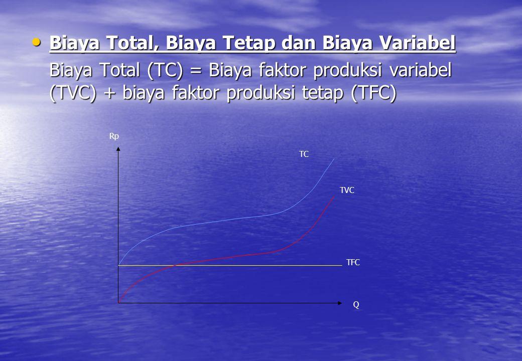 Biaya Total, Biaya Tetap dan Biaya Variabel Biaya Total, Biaya Tetap dan Biaya Variabel Biaya Total (TC) = Biaya faktor produksi variabel (TVC) + biay