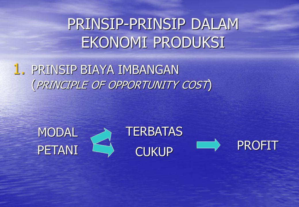 PRINSIP-PRINSIP DALAM EKONOMI PRODUKSI 1. PRINSIP BIAYA IMBANGAN ( PRINCIPLE OF OPPORTUNITY COST ) MODALPETANI TERBATAS CUKUP PROFIT