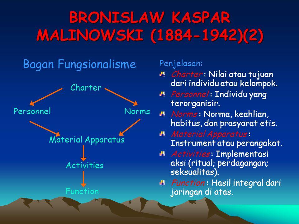 BRONISLAW KASPAR MALINOWSKI (1884-1942)(2) Penjelasan: Charter : Nilai atau tujuan dari individu atau kelompok. Personnel : Individu yang terorganisir