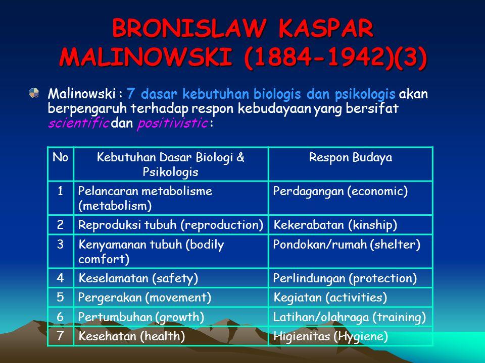 BRONISLAW KASPAR MALINOWSKI (1884-1942)(3) Malinowski : 7 dasar kebutuhan biologis dan psikologis akan berpengaruh terhadap respon kebudayaan yang ber