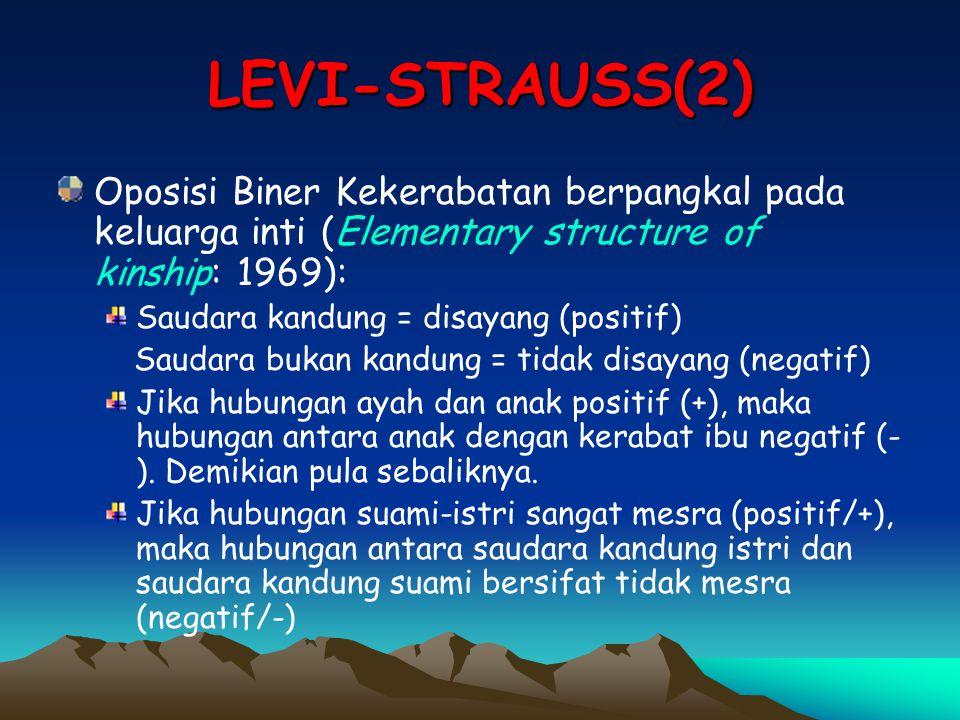 LEVI-STRAUSS(2) Oposisi Biner Kekerabatan berpangkal pada keluarga inti (Elementary structure of kinship: 1969): Saudara kandung = disayang (positif)