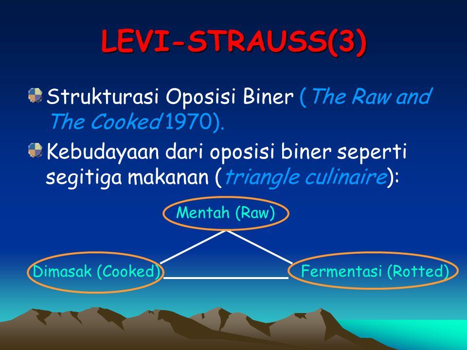 LEVI-STRAUSS(3) Strukturasi Oposisi Biner (The Raw and The Cooked 1970). Kebudayaan dari oposisi biner seperti segitiga makanan (triangle culinaire):