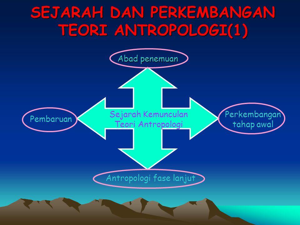 Abad penemuan Sejarah Kemunculan Teori Antropologi Pembaruan Perkembangan tahap awal Antropologi fase lanjut SEJARAH DAN PERKEMBANGAN TEORI ANTROPOLOG