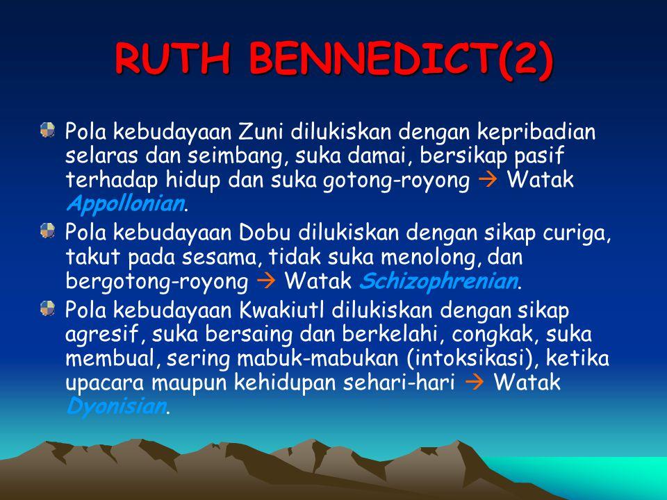 RUTH BENNEDICT(2) Pola kebudayaan Zuni dilukiskan dengan kepribadian selaras dan seimbang, suka damai, bersikap pasif terhadap hidup dan suka gotong-r