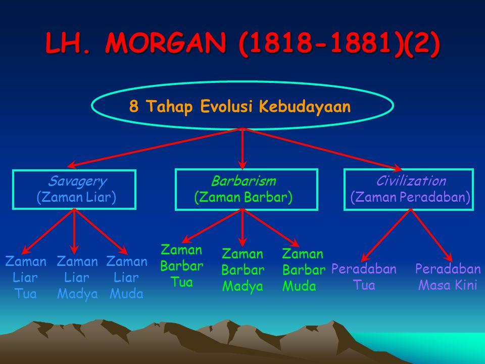 LH. MORGAN (1818-1881)(2) 8 Tahap Evolusi Kebudayaan Savagery (Zaman Liar) Barbarism (Zaman Barbar) Civilization (Zaman Peradaban) Peradaban Tua Perad