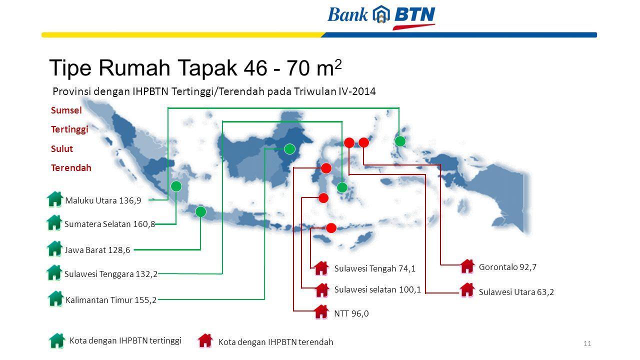 Kota dengan IHPBTN terendah Kota dengan IHPBTN tertinggi Sulawesi Tengah 74,1 Sulawesi selatan 100,1 Sulawesi Utara 63,2 NTT 96,0 Gorontalo 92,7 Sumat