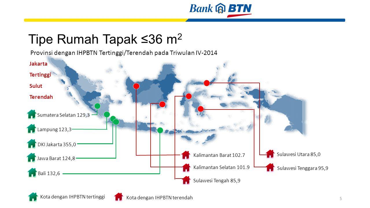 Kota dengan IHPBTN terendah Kota dengan IHPBTN tertinggi Kalimantan Barat 102.7 Kalimantan Selatan 101.9 Sulawesi Tenggara 95,9 Sulawesi Tengah 85,9 S