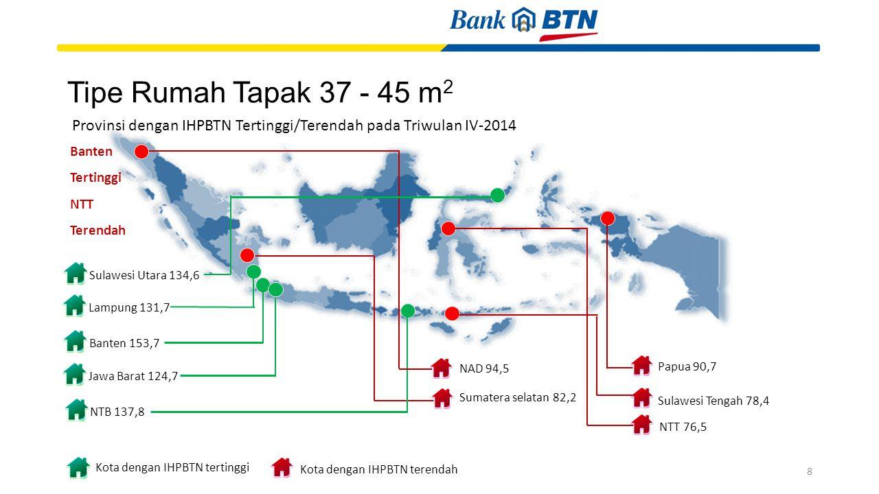 Kota dengan IHPBTN terendah Kota dengan IHPBTN tertinggi NAD 94,5 Sumatera selatan 82,2 Sulawesi Tengah 78,4 NTT 76,5 Papua 90,7 Lampung 131,7Banten 1