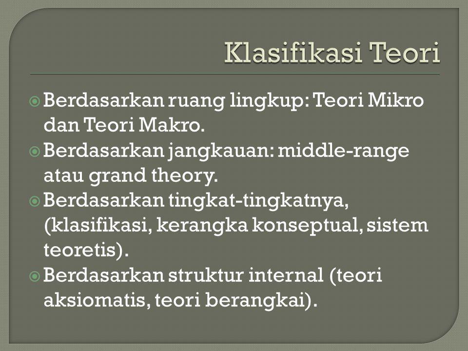  Berdasarkan ruang lingkup: Teori Mikro dan Teori Makro.  Berdasarkan jangkauan: middle-range atau grand theory.  Berdasarkan tingkat-tingkatnya, (