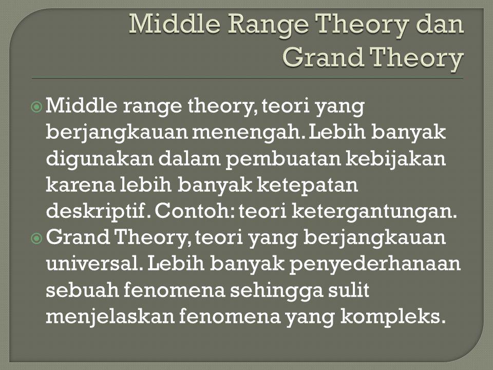 Middle range theory, teori yang berjangkauan menengah. Lebih banyak digunakan dalam pembuatan kebijakan karena lebih banyak ketepatan deskriptif. Co