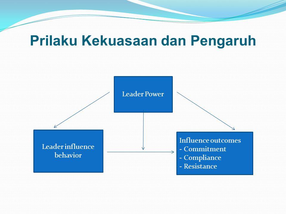 Prilaku Kekuasaan dan Pengaruh Leader Power Leader influence behavior Influence outcomes - Commitment - Compliance - Resistance