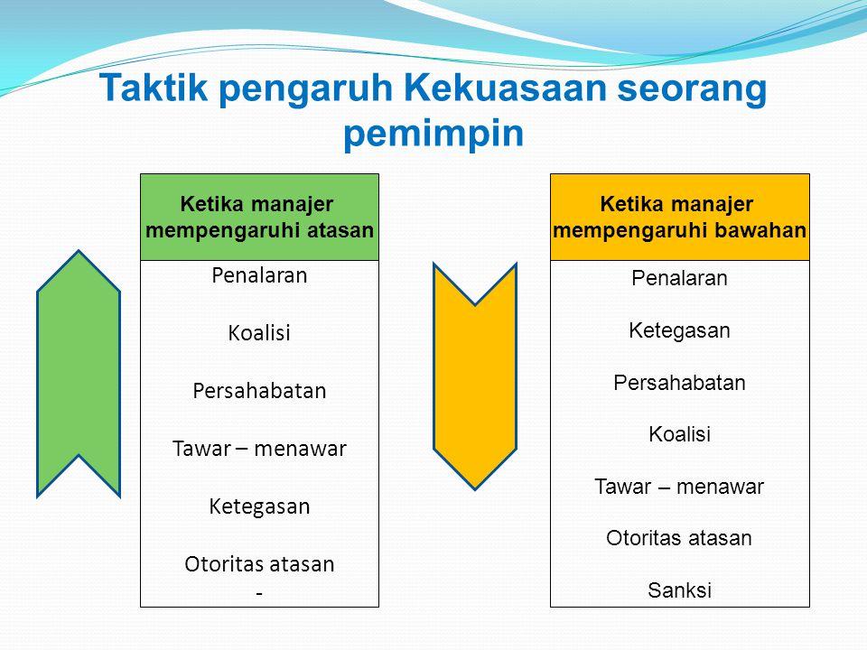 Taktik pengaruh Kekuasaan seorang pemimpin Ketika manajer mempengaruhi atasan Ketika manajer mempengaruhi bawahan Penalaran Koalisi Persahabatan Tawar