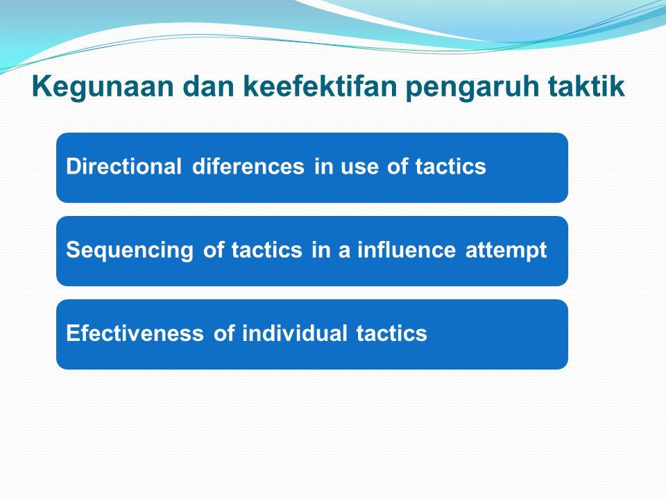 Kegunaan dan keefektifan pengaruh taktik Directional diferences in use of tacticsSequencing of tactics in a influence attemptEfectiveness of individua