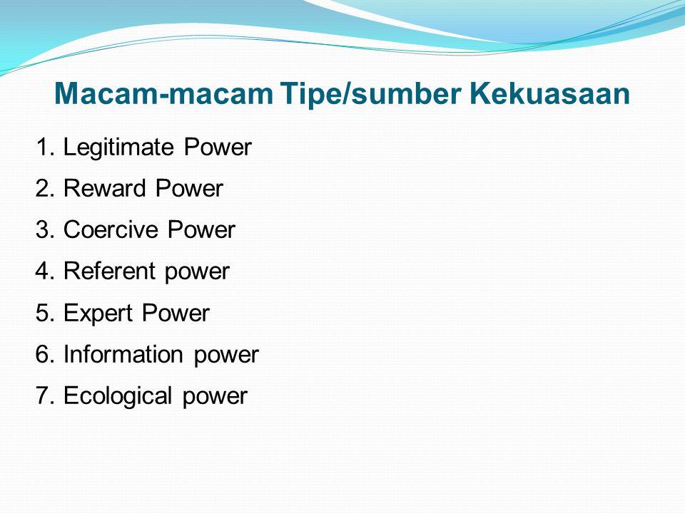 Macam-macam Tipe/sumber Kekuasaan 1. Legitimate Power 2. Reward Power 3. Coercive Power 4. Referent power 5. Expert Power 6. Information power 7. Ecol