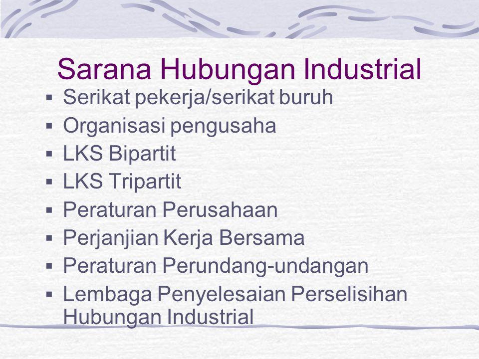 Sarana Hubungan Industrial  Serikat pekerja/serikat buruh  Organisasi pengusaha  LKS Bipartit  LKS Tripartit  Peraturan Perusahaan  Perjanjian K