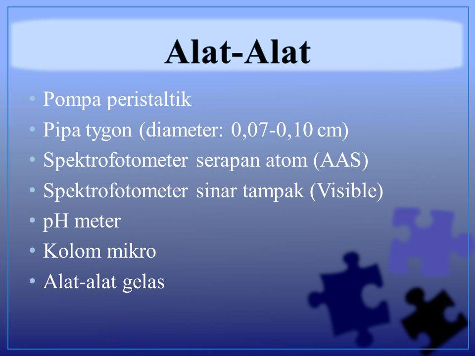 Pompa peristaltik Pipa tygon (diameter: 0,07-0,10 cm) Spektrofotometer serapan atom (AAS) Spektrofotometer sinar tampak (Visible) pH meter Kolom mikro Alat-alat gelas
