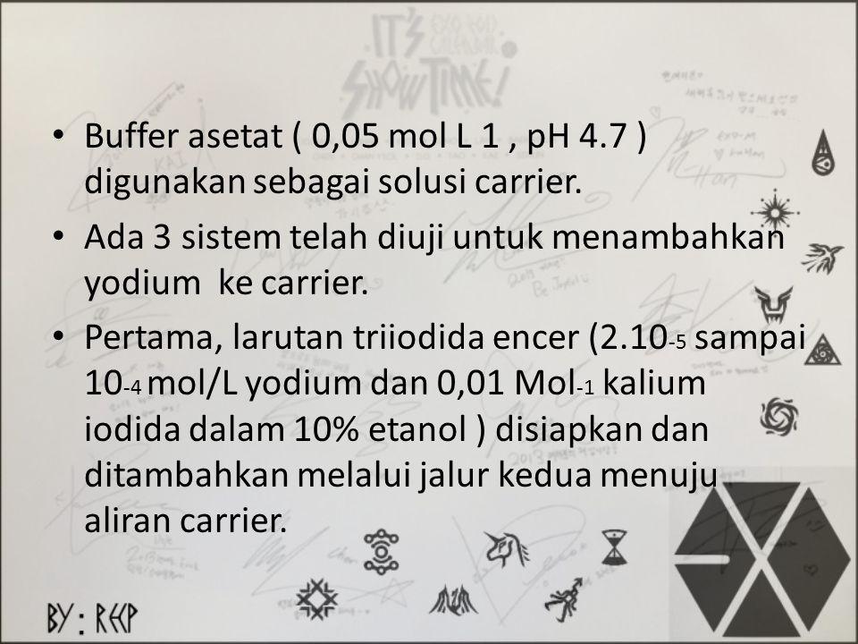 Buffer asetat ( 0,05 mol L 1, pH 4.7 ) digunakan sebagai solusi carrier. Ada 3 sistem telah diuji untuk menambahkan yodium ke carrier. Pertama, laruta