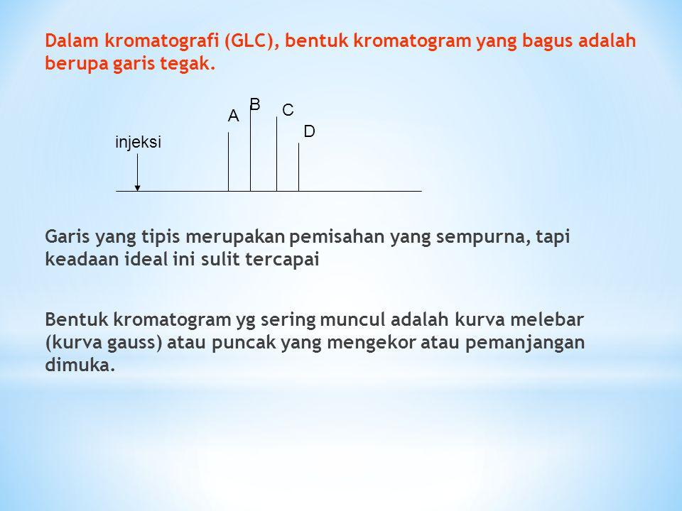 Dalam kromatografi (GLC), bentuk kromatogram yang bagus adalah berupa garis tegak.