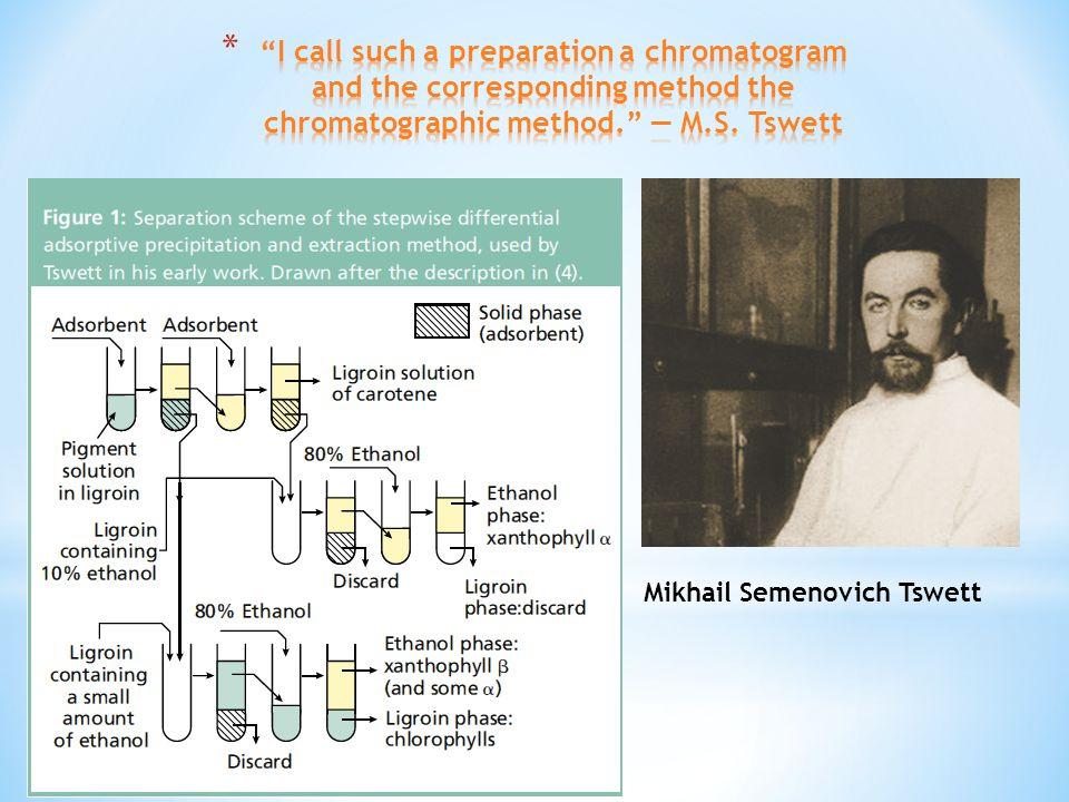 Mikhail Semenovich Tswett