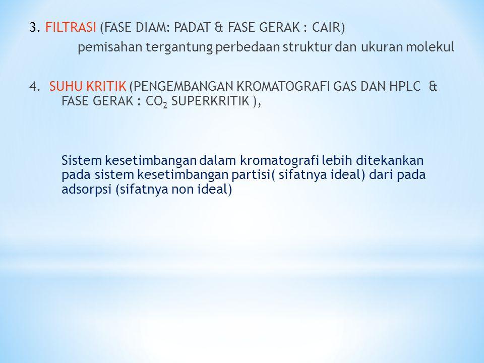 3. FILTRASI (FASE DIAM: PADAT & FASE GERAK : CAIR) pemisahan tergantung perbedaan struktur dan ukuran molekul 4. SUHU KRITIK (PENGEMBANGAN KROMATOGRAF