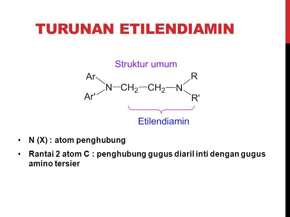 TURUNAN ETILENDIAMIN N (X) : atom penghubung Rantai 2 atom C : penghubung gugus diaril inti dengan gugus amino tersier