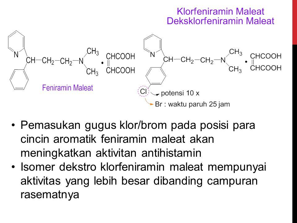Pemasukan gugus klor/brom pada posisi para cincin aromatik feniramin maleat akan meningkatkan aktivitan antihistamin Isomer dekstro klorfeniramin male