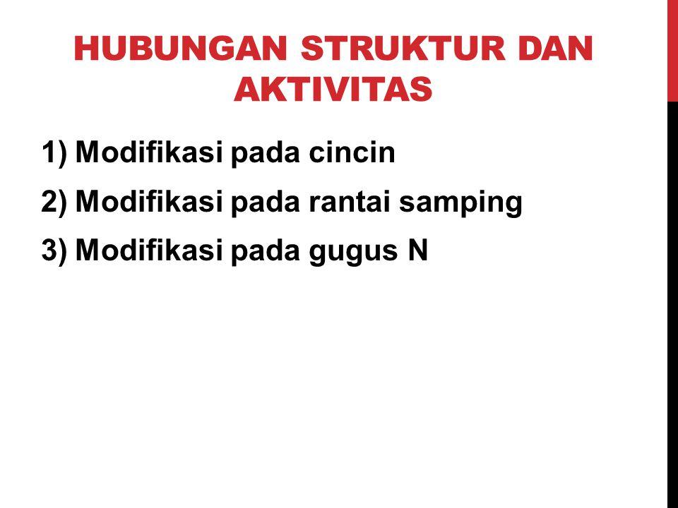 HUBUNGAN STRUKTUR DAN AKTIVITAS 1)Modifikasi pada cincin 2)Modifikasi pada rantai samping 3)Modifikasi pada gugus N