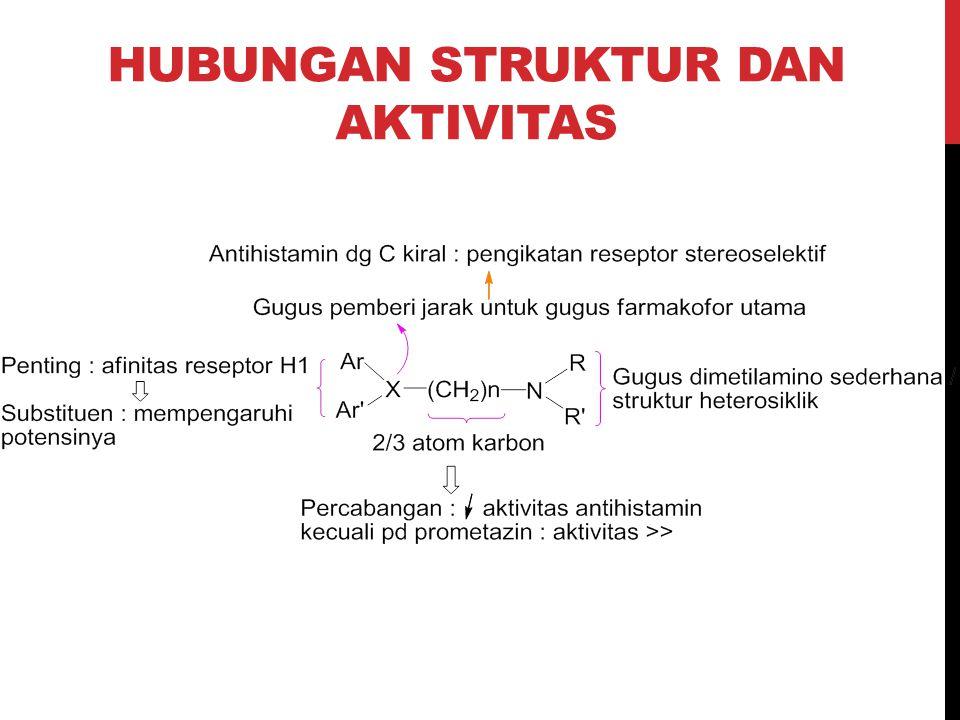 Prometazin HClMetdilazin HCl