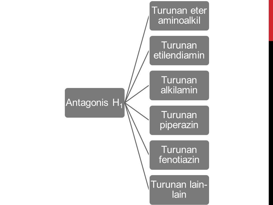 Antagonis H1 Turunan eter aminoalkil Turunan etilendiamin Turunan alkilamin Turunan piperazin Turunan fenotiazin Turunan lain-lain