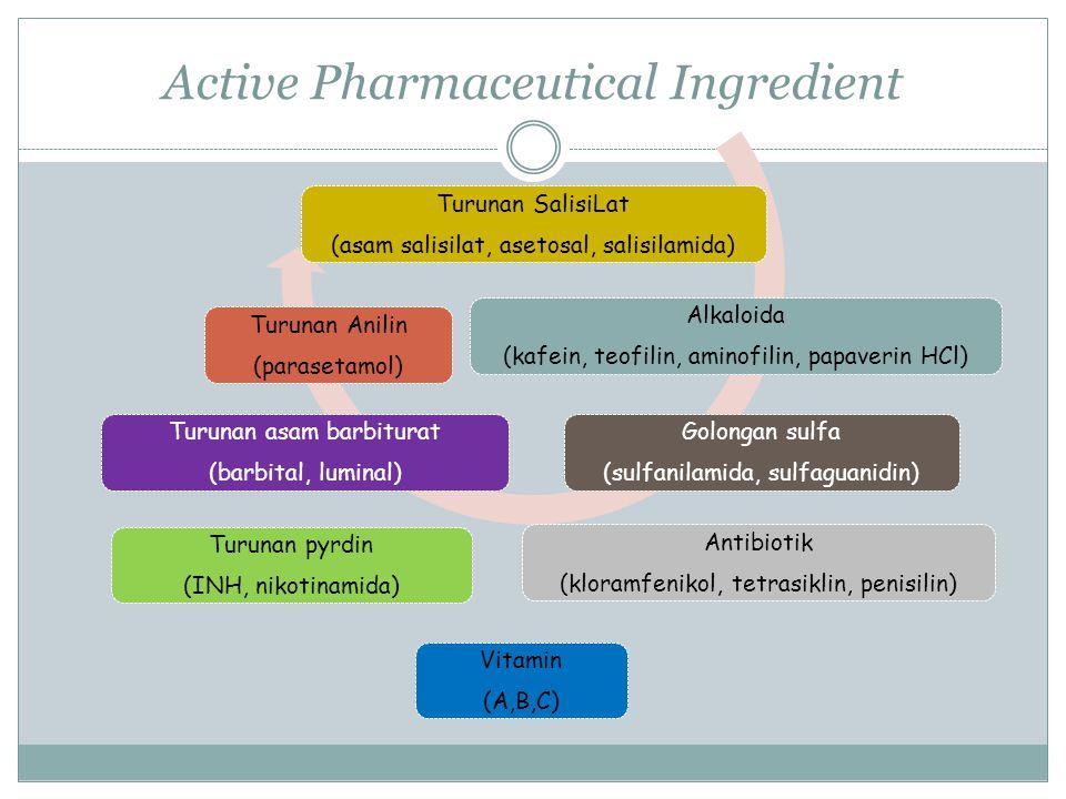 Active Pharmaceutical Ingredient Turunan SalisiLat (asam salisilat, asetosal, salisilamida) Alkaloida (kafein, teofilin, aminofilin, papaverin HCl) Go