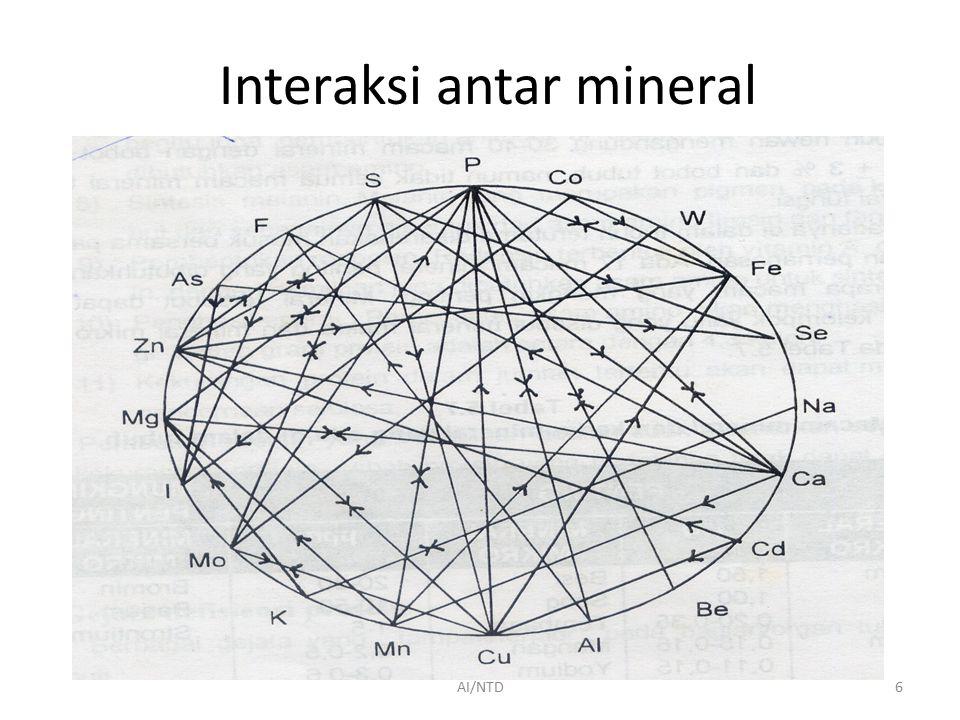 AI/NTD16