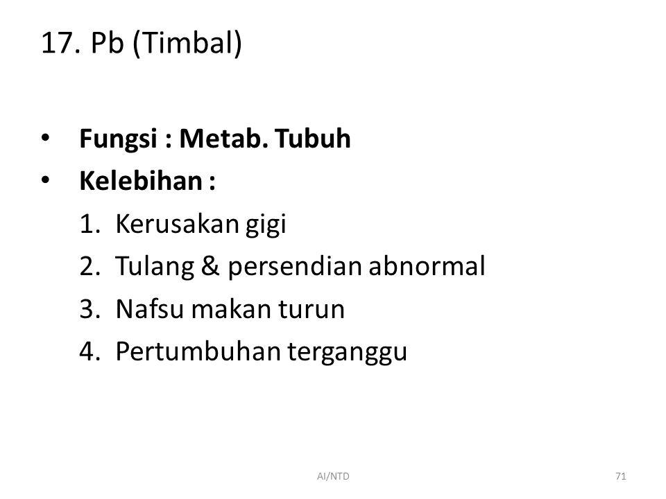 16. Cr (Chromium) Fungsi : Metab. Gula Defisiensi : 1. Pertumbuhan lambat 2. Degenerasi nekrotik dari hati 3. Gangguan metabolisme glukosa, lemak dan