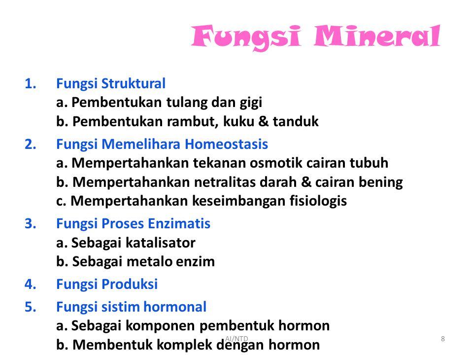 Fungsi Mineral 1.Fungsi Struktural a.Pembentukan tulang dan gigi b.
