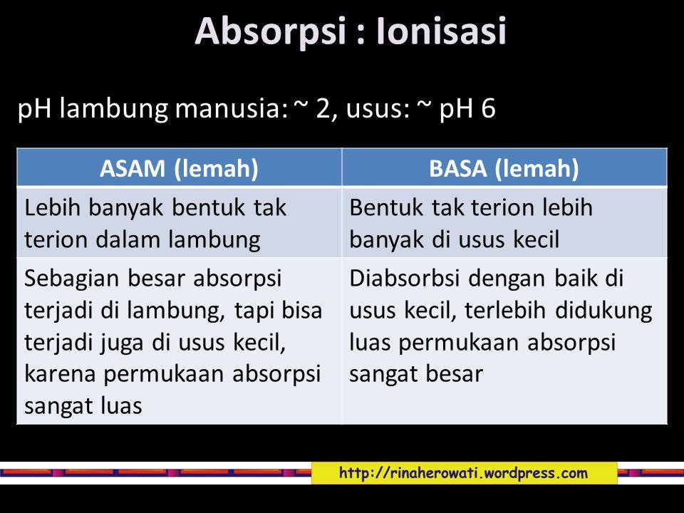 Absorpsi : Ionisasi pH lambung manusia: ~ 2, usus: ~ pH 6 ASAM (lemah)BASA (lemah) Lebih banyak bentuk tak terion dalam lambung Bentuk tak terion lebi