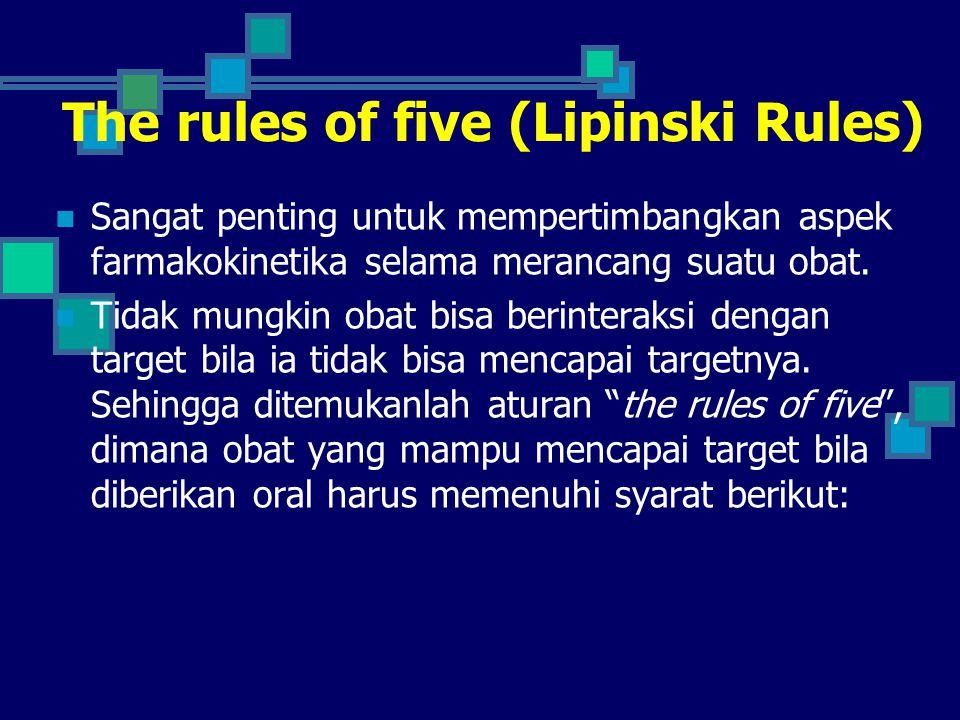 The rules of five (Lipinski Rules) Berat molekul kurang dari 500 Jumlah gugus donor ikatan hidrogen tidak lebih dari 5 Jumlah gugus penerima ikatan hidrogen tidak lebih dari 10 Nilai log P hitung kurang dari +5