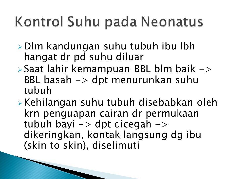  Dlm kandungan suhu tubuh ibu lbh hangat dr pd suhu diluar  Saat lahir kemampuan BBL blm baik -> BBL basah -> dpt menurunkan suhu tubuh  Kehilangan