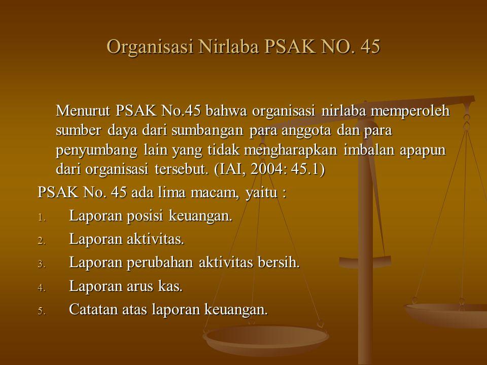 Organisasi Nirlaba PSAK NO. 45 Menurut PSAK No.45 bahwa organisasi nirlaba memperoleh sumber daya dari sumbangan para anggota dan para penyumbang lain