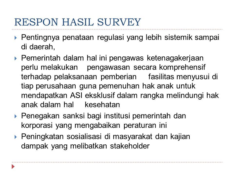 RESPON HASIL SURVEY  Pentingnya penataan regulasi yang lebih sistemik sampai di daerah,  Pemerintah dalam hal ini pengawas ketenagakerjaan perlu mel