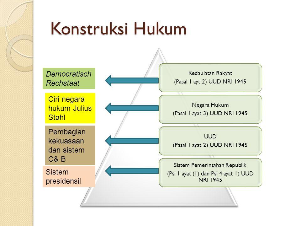 Konstruksi Hukum Kedaulatan Rakyat (Pasal 1 ayt 2) UUD NRI 1945 Negara Hukum (Pasal 1 ayat 3) UUD NRI 1945 UUD (Pasal 1 ayat 2) UUD NRI 1945 Sistem Pe