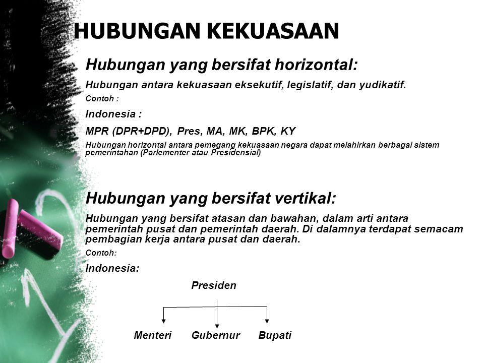 HUBUNGAN KEKUASAAN Hubungan yang bersifat horizontal: Hubungan antara kekuasaan eksekutif, legislatif, dan yudikatif. Contoh : Indonesia : MPR (DPR+DP