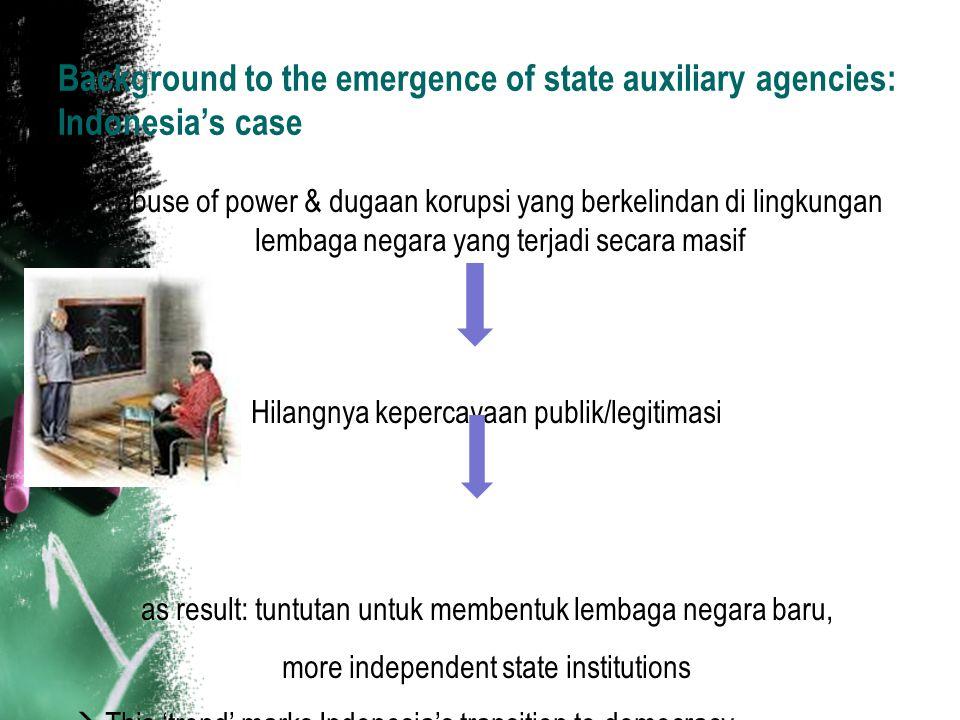 Background to the emergence of state auxiliary agencies: Indonesia's case abuse of power & dugaan korupsi yang berkelindan di lingkungan lembaga negar