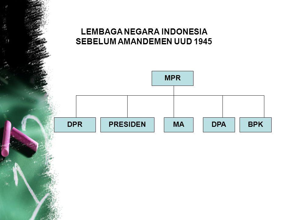 LEMBAGA NEGARA INDONESIA SEBELUM AMANDEMEN UUD 1945 DPADPRBPKMAPRESIDEN MPR