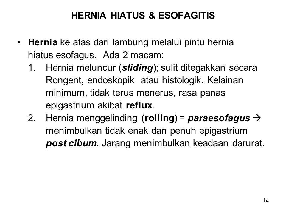 14 HERNIA HIATUS & ESOFAGITIS Hernia ke atas dari lambung melalui pintu hernia hiatus esofagus. Ada 2 macam: 1.Hernia meluncur (sliding); sulit ditega