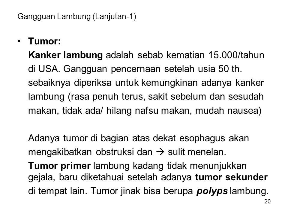 20 Gangguan Lambung (Lanjutan-1) Tumor: Kanker lambung adalah sebab kematian 15.000/tahun di USA. Gangguan pencernaan setelah usia 50 th. sebaiknya di