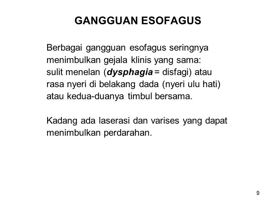 9 GANGGUAN ESOFAGUS Berbagai gangguan esofagus seringnya menimbulkan gejala klinis yang sama: sulit menelan (dysphagia = disfagi) atau rasa nyeri di b